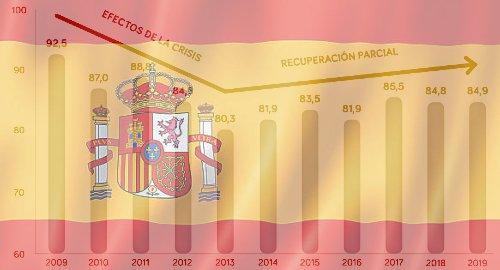 Masalah tarif perjudian Spanyol tidak berubah, pembatasan baru akan tetap berlaku