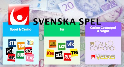 Perjuangan kasino online untuk operasi perjudian yang dikelola negara Swedia pada Q3